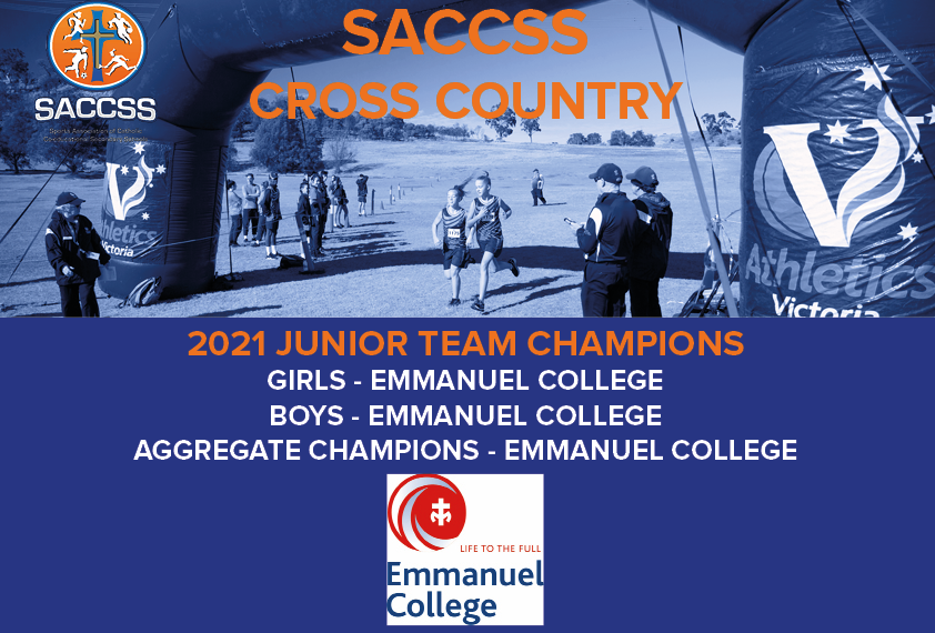 Cross Country Junior Team Results 2021